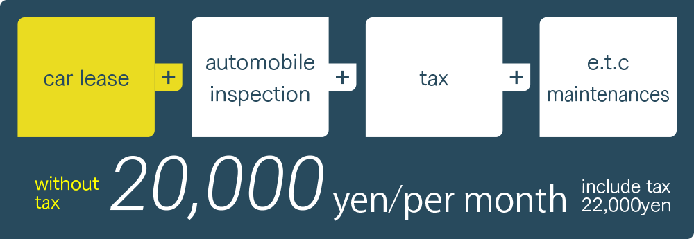 without tax 20,000yen/per month